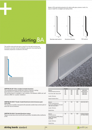 Skirting Boards and Design